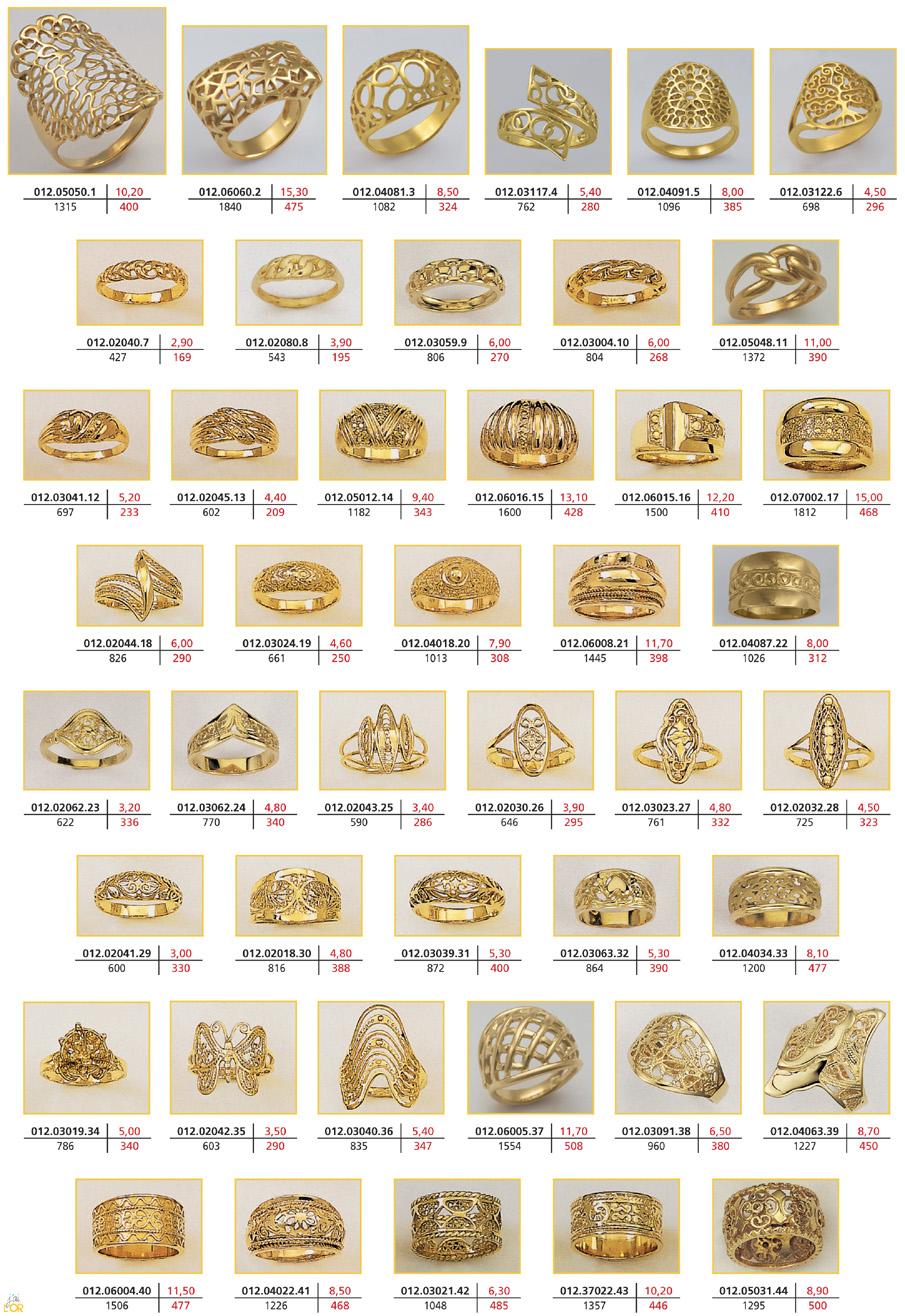 Prix de bague en or