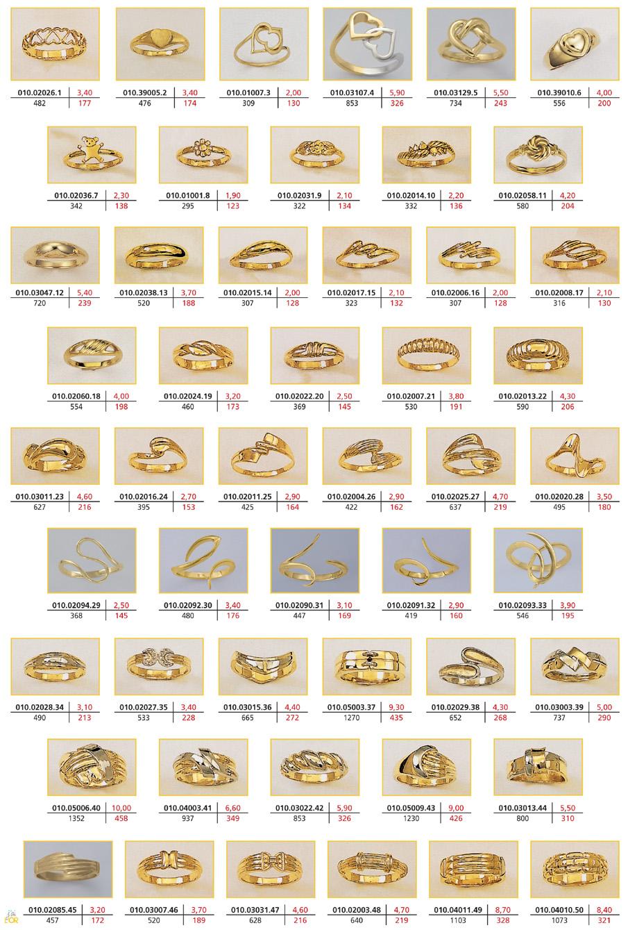 prix d'une bague en or