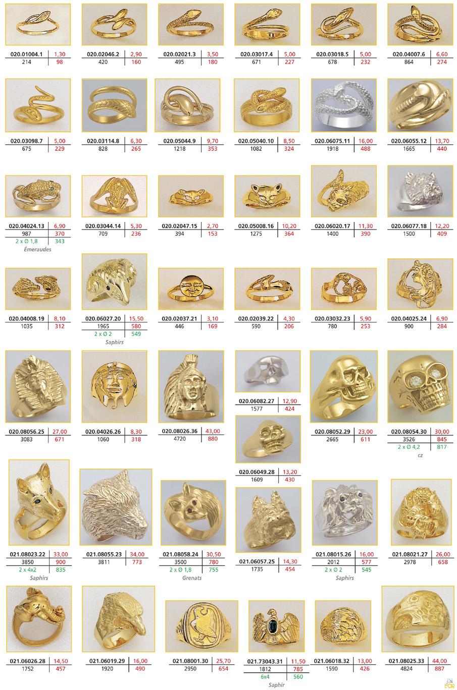 prix d une bague en or