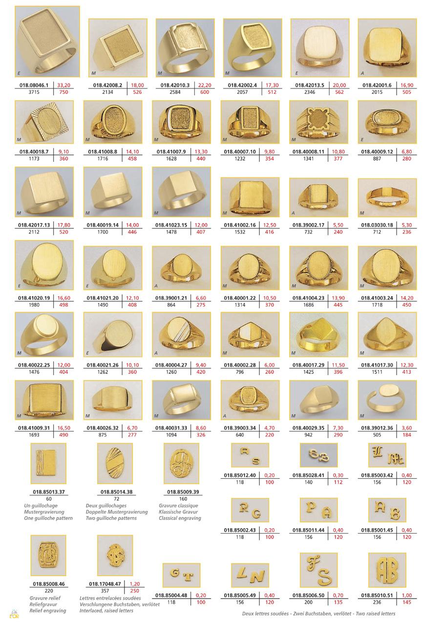 Acheter des bijoux en or