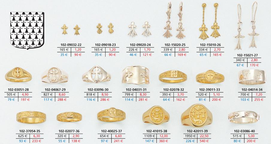bijoux argent breton quimper